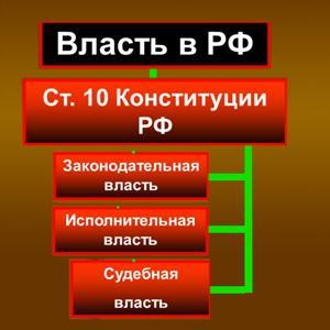 Органы власти Красного Ткача